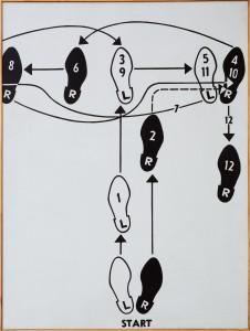 Dance diagram